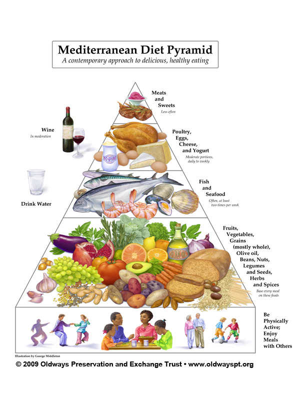 Old-ways-Mediterranian-pyramid